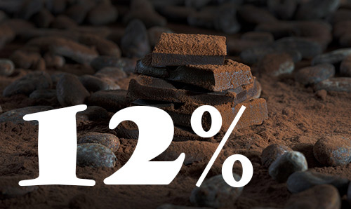 Pieces of chocolate with 12% in white text