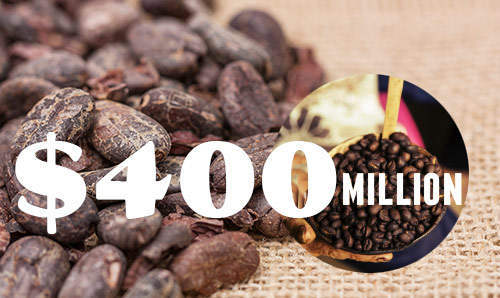 Cocoa beans with '$400 million' overlaid in white text